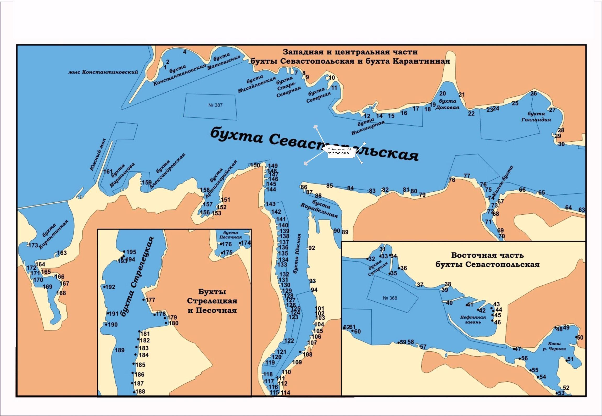 Схема южной бухты севастополя